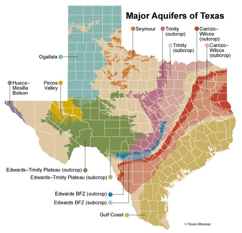 water source, texas aquifer groundwater science water